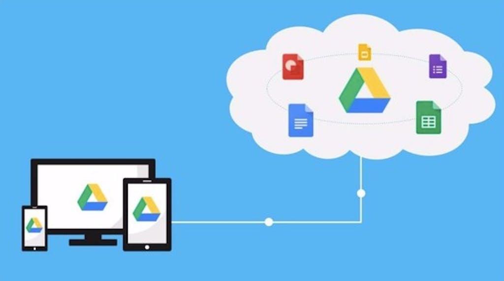 Google Drive: Zugriff auf alle Dateien, egal wo du bist