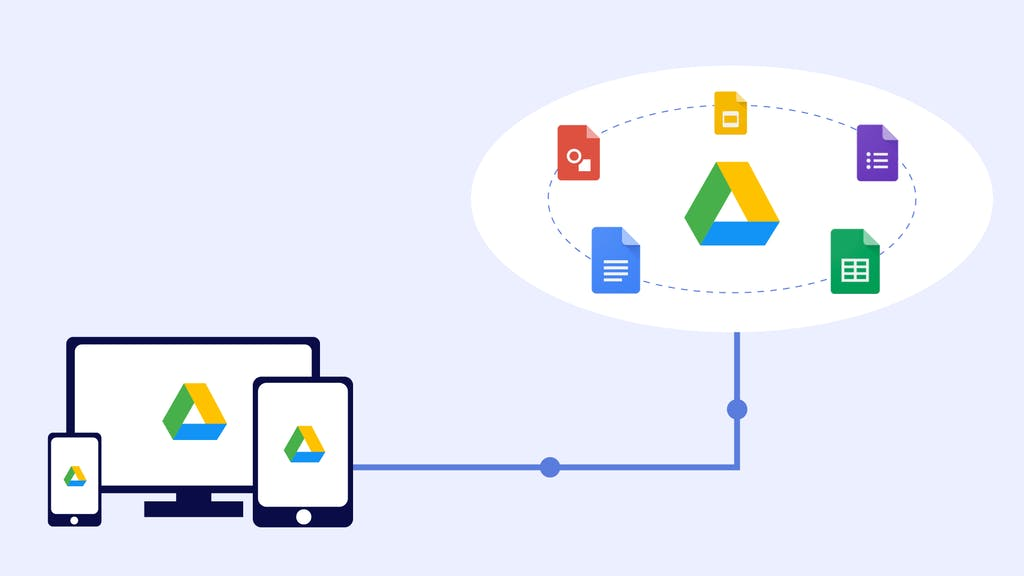 google drive for home office